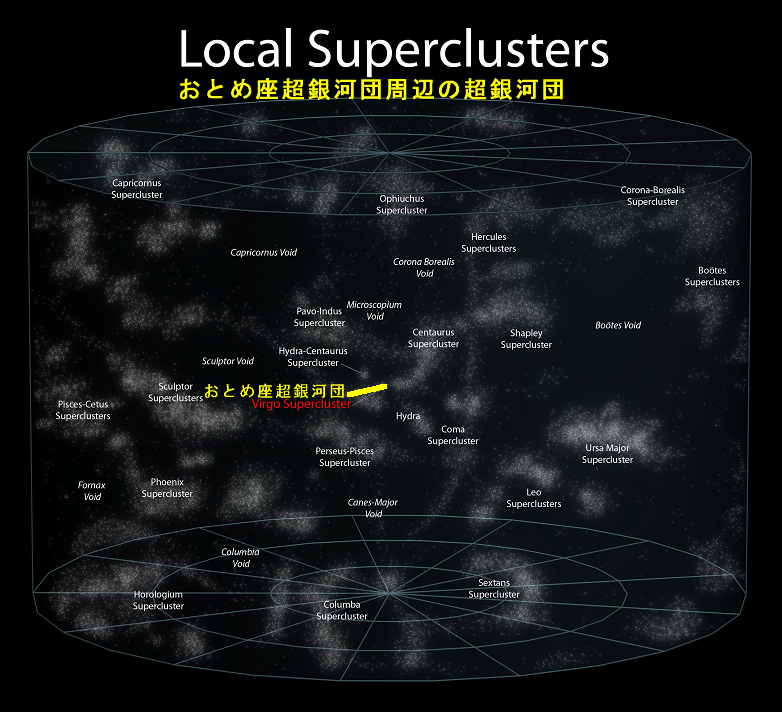Local Superclusters-s.png