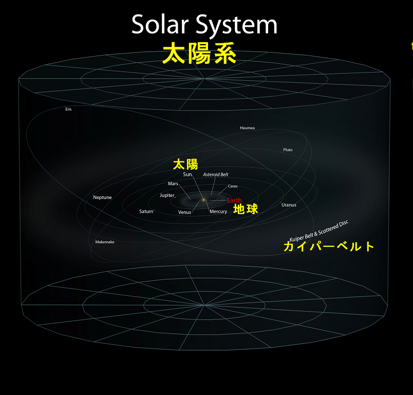 solar system-s.png